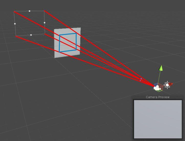 3D camera frustum in Unity3D