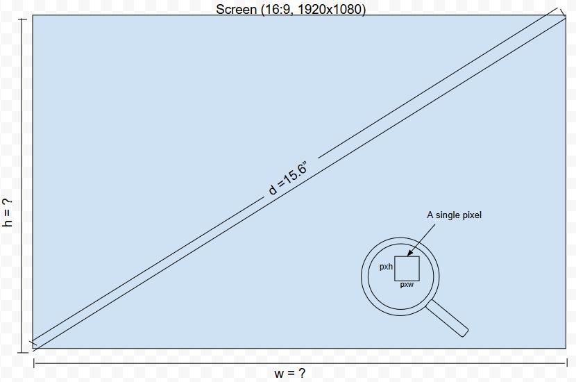 screen's diagonal of the user