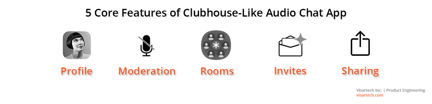 The Most Notable Features of Apps Like Clubhouse - Visartech Blog