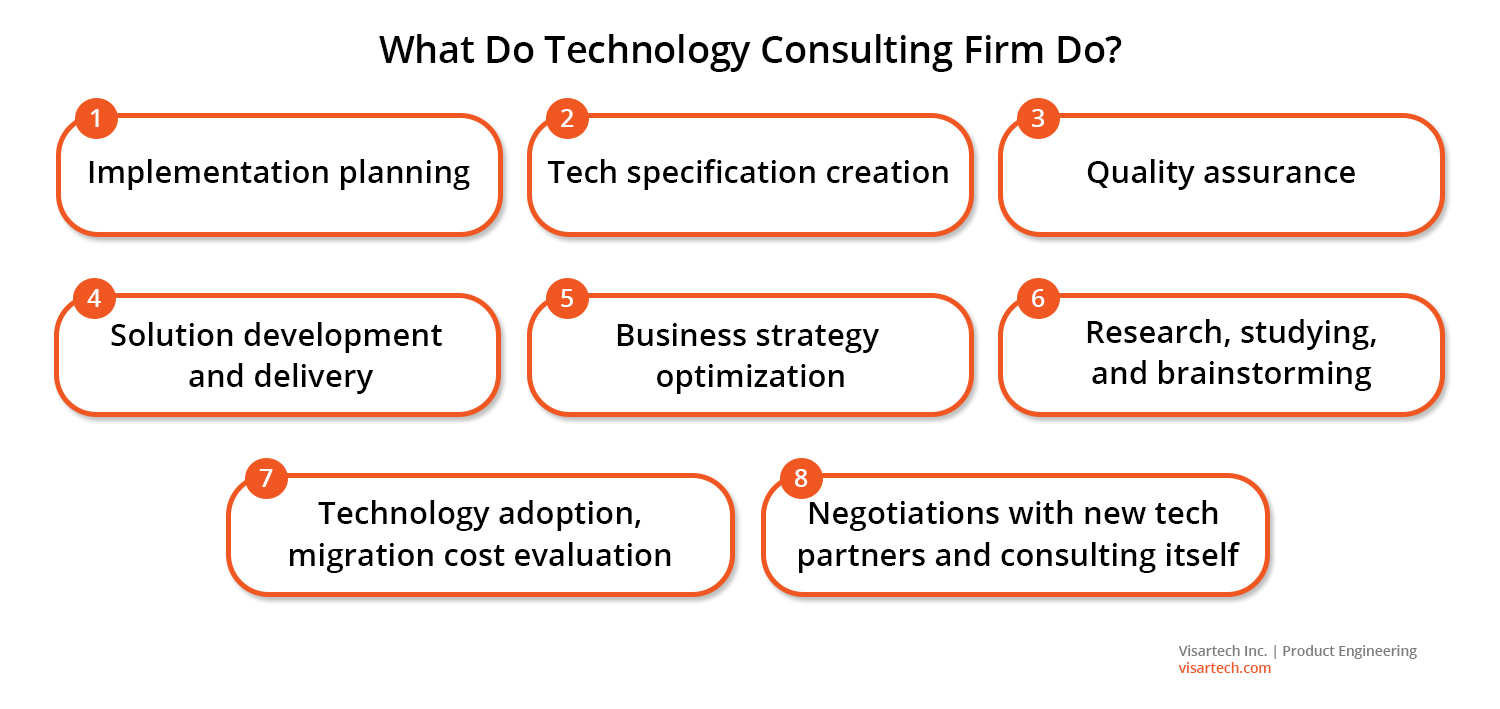 Why Hire a Technology Consulting Firm - Visartech Blog