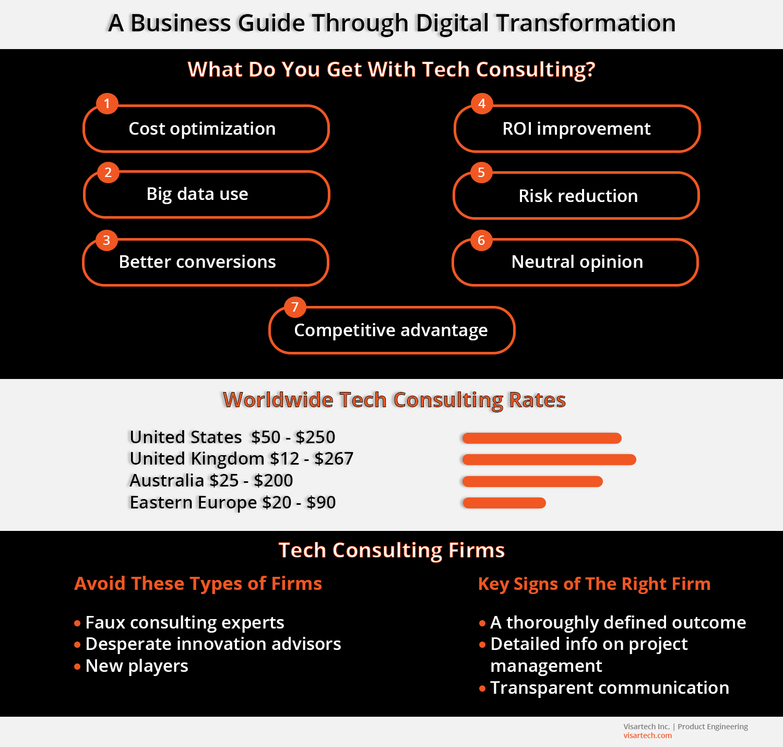 Your Guide Through Digital Transformation - Visartech Blog