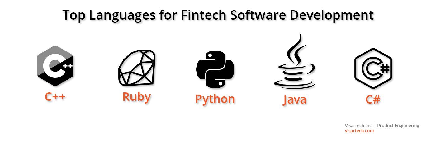Top Languages for Fintech Software Development - Visartech Blog